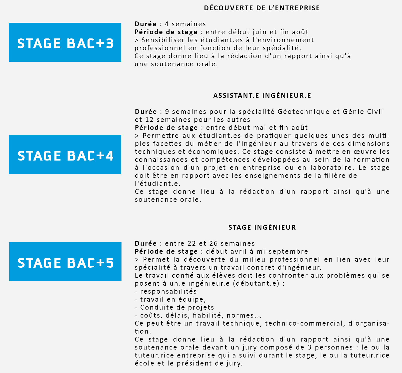bac-stage