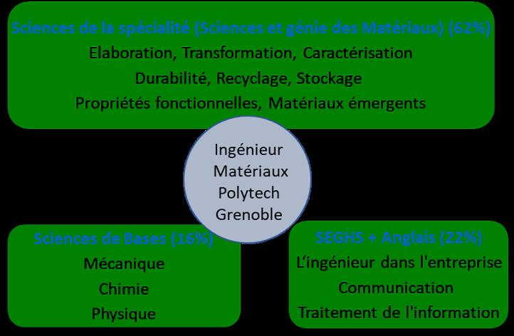fig1-mat