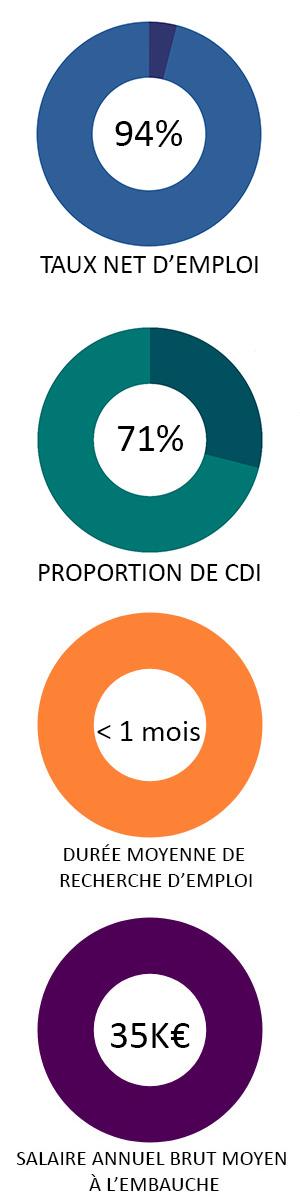 statistiques-ggc