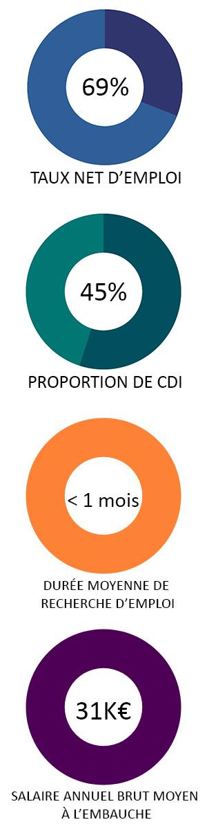graphiques-mat